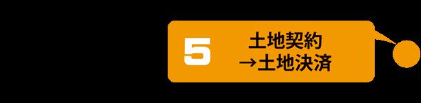 土地契約→土地決済