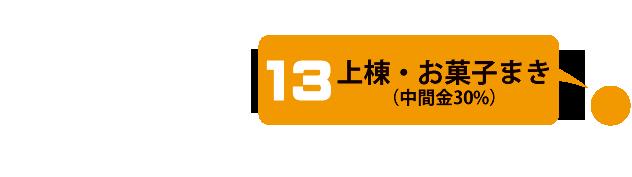 上棟・お菓子まき(中間金30%)